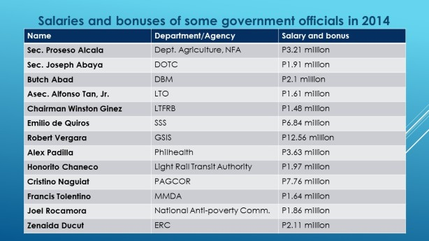 salaries and bonuses 2014
