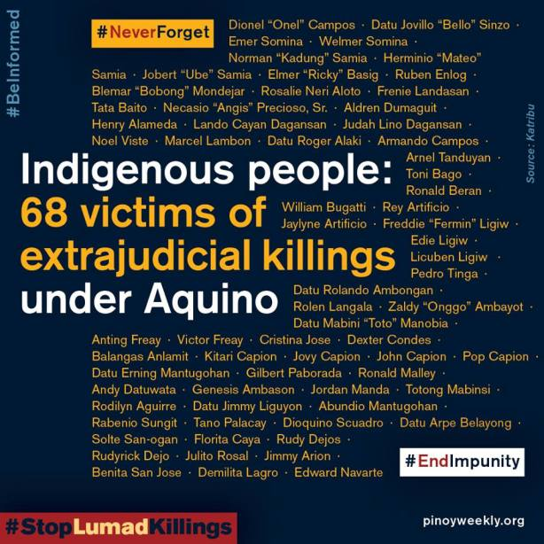 Indigenous peoples have been the target of state violence under the Aquino regime. Since Aquino came to power in 2010, 68 IPs have fallen victim to extrajudicial killings. Of these, 53 are Lumads from Mindanao.